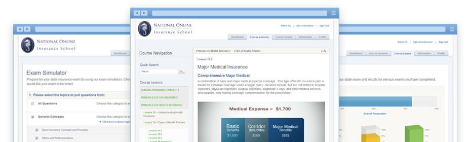 Insurance License Courses | National Online Insurance School
